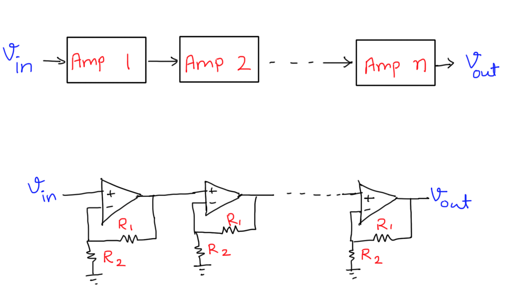 Anayjoshi Opampinvertingamplifiercircuitpng Each Of The Amplifier Has A Gbwp As
